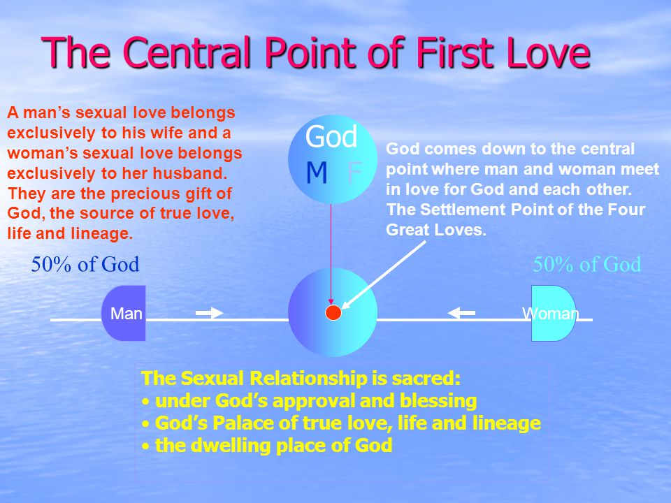 The Central Point of First Love 50% of God The Sexual Relationship is sacred: under God's approval and blessing God's Palace of true love, life and lineage the dwelling place of God WomanMan God M F God comes down to the central point where man and woman meet in love for God and each other.