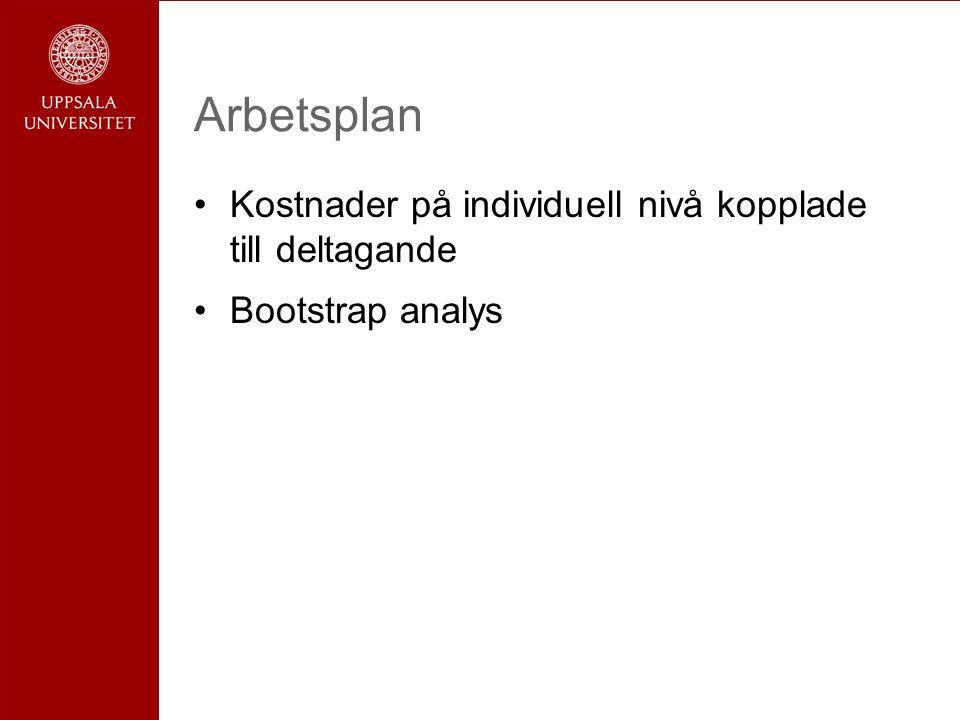 Arbetsplan Kostnader på individuell nivå kopplade till deltagande Bootstrap analys
