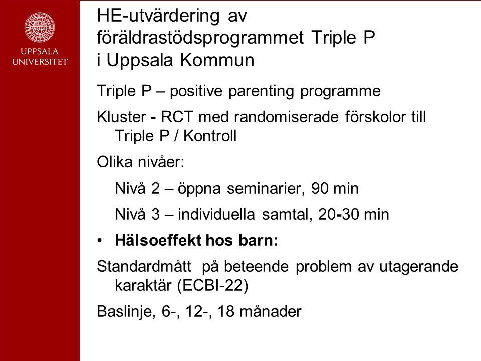 HE-utvärdering av föräldrastödsprogrammet Triple P i Uppsala Kommun Triple P – positive parenting programme Kluster - RCT med randomiserade förskolor till Triple P / Kontroll Olika nivåer: Nivå 2 – öppna seminarier, 90 min Nivå 3 – individuella samtal, 20-30 min Hälsoeffekt hos barn: Standardmått på beteende problem av utagerande karaktär (ECBI-22) Baslinje, 6-, 12-, 18 månader