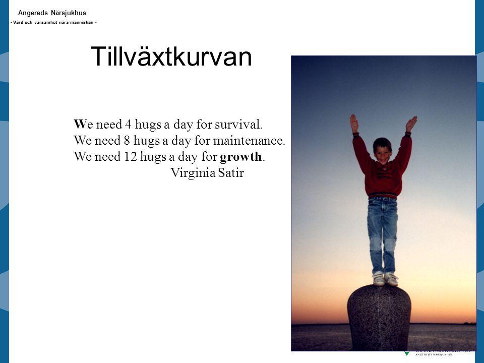 Angereds Närsjukhus - Vård och varsamhet nära människan - Tillväxtkurvan We need 4 hugs a day for survival.