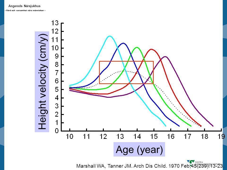 Angereds Närsjukhus - Vård och varsamhet nära människan - Height velocity (cm/y) Age (year) Marshall WA, Tanner JM.