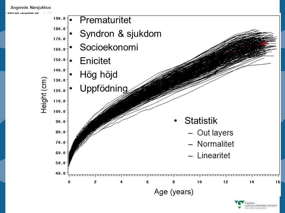 Angereds Närsjukhus - Vård och varsamhet nära människan - Statistik –Out layers –Normalitet –Linearitet Prematuritet Syndron & sjukdom Socioekonomi Enicitet Hög höjd Uppfödning