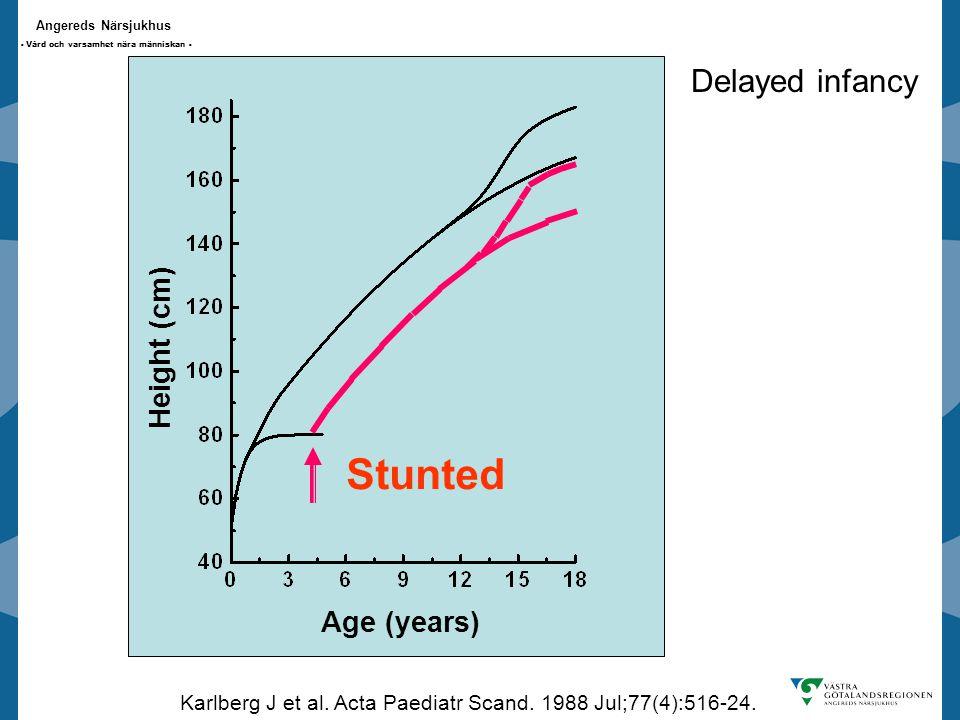 Angereds Närsjukhus - Vård och varsamhet nära människan - Delayed infancy Age (years) Height (cm) Karlberg J et al.