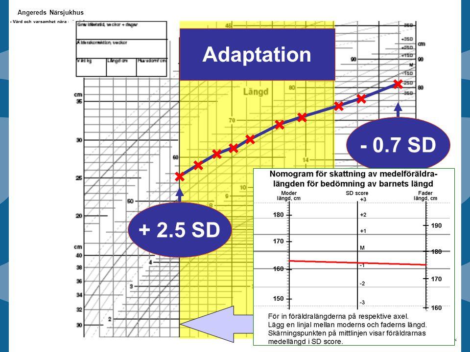 Angereds Närsjukhus - Vård och varsamhet nära människan - - 0.7 SD Adaptation 0-24 mths + 2.5 SD