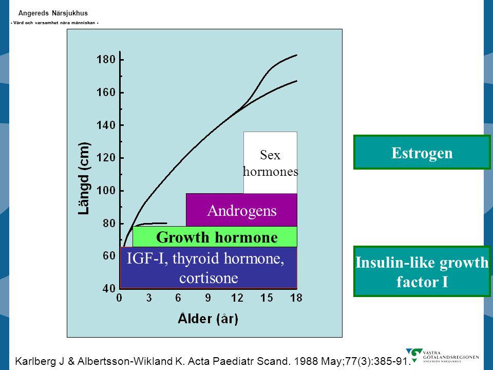 Angereds Närsjukhus - Vård och varsamhet nära människan - IGF-I, thyroid hormone, cortisone Growth hormone Androgens Sex hormones Insulin-like growth factor I Estrogen Karlberg J & Albertsson-Wikland K.