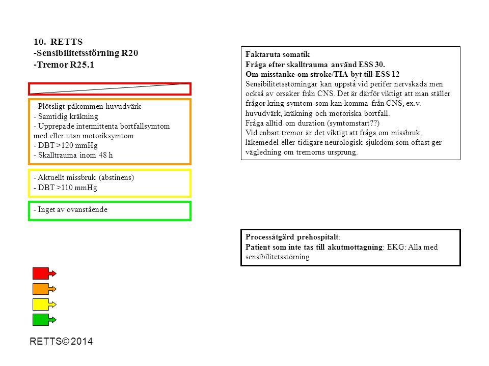 RETTS© 2014 - Plötsligt påkommen huvudvärk - Samtidig kräkning - Upprepade intermittenta bortfallsymtom med eller utan motoriksymtom - DBT >120 mmHg -
