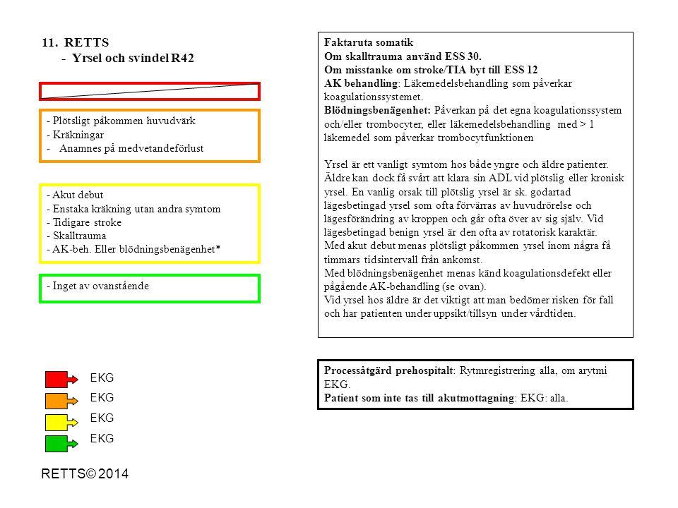 RETTS© 2014 - Plötsligt påkommen huvudvärk - Kräkningar -Anamnes på medvetandeförlust - Akut debut - Enstaka kräkning utan andra symtom - Tidigare str