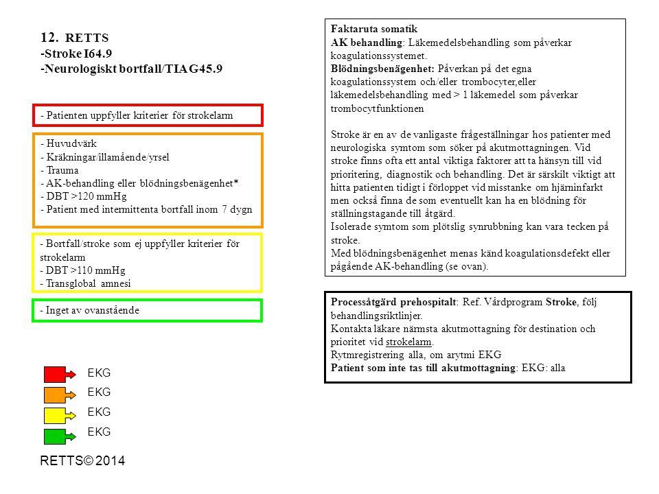RETTS© 2014 - Huvudvärk - Kräkningar/illamående/yrsel - Trauma - AK-behandling eller blödningsbenägenhet* - DBT >120 mmHg - Patient med intermittenta