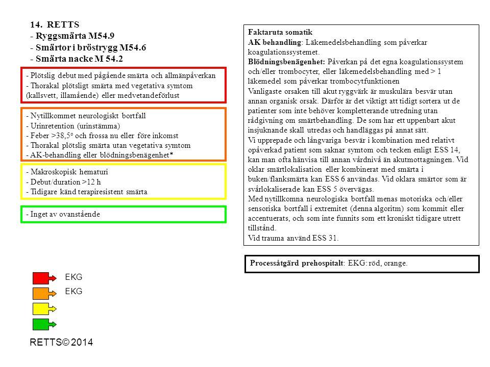 RETTS© 2014 - Nytillkommet neurologiskt bortfall - Urinretention (urinstämma) - Feber >38,5 o och frossa nu eller före inkomst - Thorakal plötslig smä