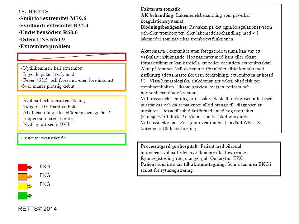 RETTS© 2014 - Nytillkommen kall extremitet - Ingen kapillär återfyllnad - Feber >38,5 o och frossa nu eller före inkomst -Svår smärta plötslig debut -