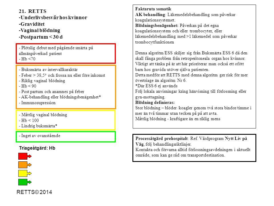 RETTS© 2014 - Buksmärta av intervallkaraktär - Feber > 38,5 o och frossa nu eller före inkomst - Riklig vaginal blödning - Hb < 90 - Post partum och a