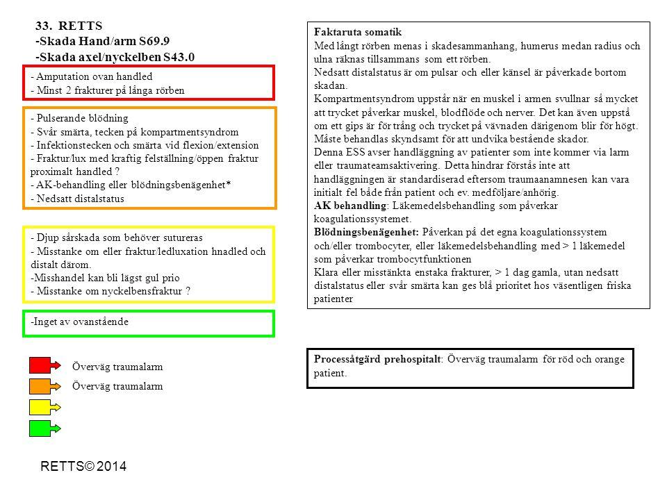 RETTS© 2014 - Pulserande blödning - Svår smärta, tecken på kompartmentsyndrom - Infektionstecken och smärta vid flexion/extension - Fraktur/lux med kr