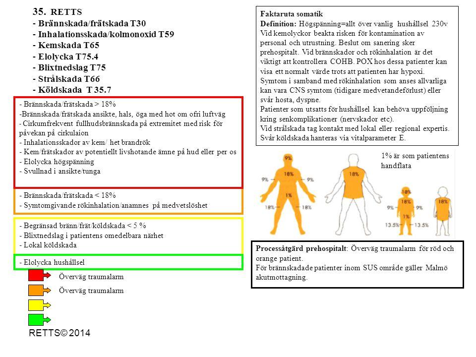 RETTS© 2014 - Brännskada/frätskada < 18% - Symtomgivande rökinhalation/anamnes på medvetslöshet - Begränsad bränn/frät/köldskada < 5 % - Blixtnedslag