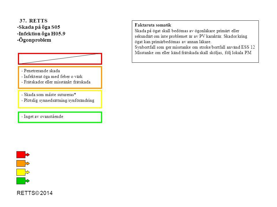 RETTS© 2014 - Penetrerande skada - Infekterat öga med feber o värk - Frätskador eller misstänkt frätskada - Skada som måste sutureras* - Plötslig synn