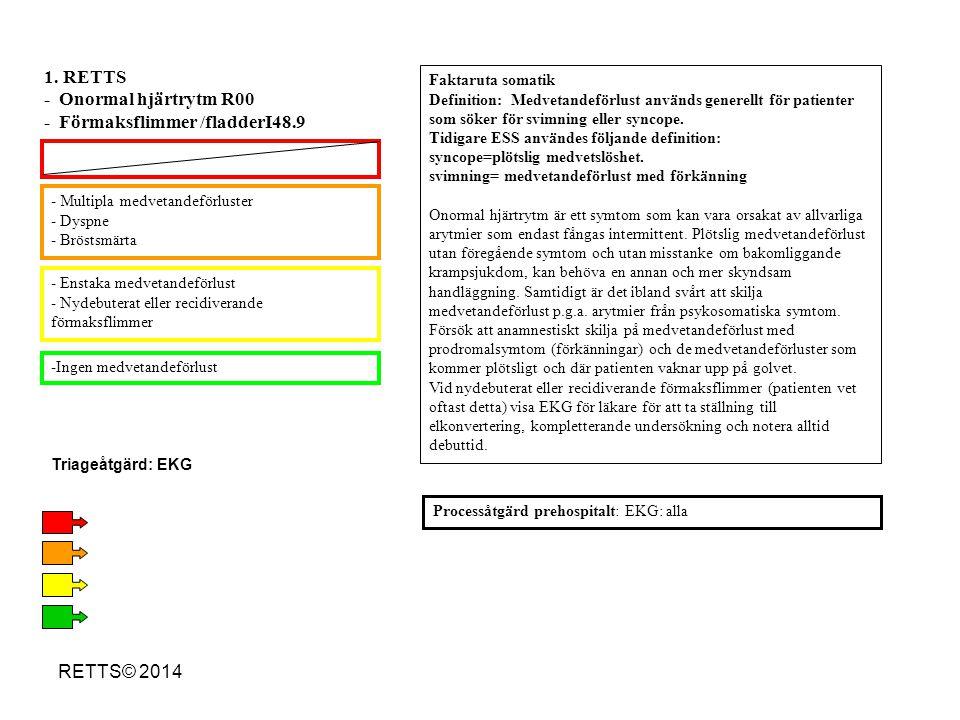 RETTS© 2014 - Andningskorrelerad thorakal smärta med vegetativa symtom - Tilltagande buksmärta och/eller bukomfång - Urinstämma och/eller kraftig hematuri - Halsvenstas - Ak-behandling eller blödningsbenägenhet* - Neurologiskt bortfall - Misstanke om rygg fraktur - Djup sårskada som behöver sutureras - Misshandel kan lägst bli gul - Måttlig andningskorrelerad smärta - Ytliga skador och inget av ovanstående - Penetrerande skada på bål - Instabilt bäcken - Instabil bröstkorg 31.