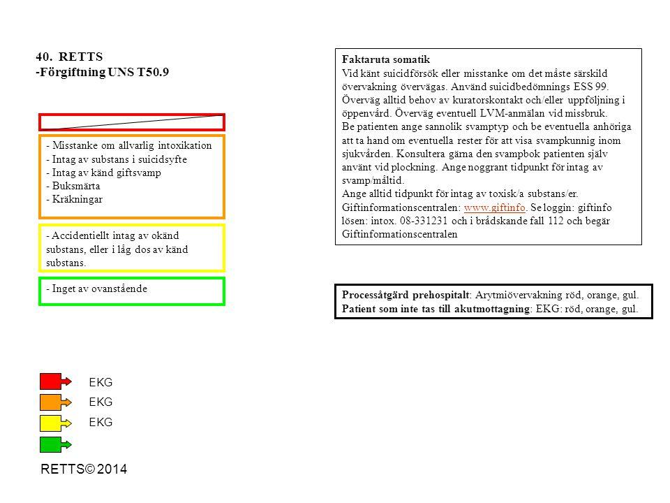 RETTS© 2014 - Misstanke om allvarlig intoxikation - Intag av substans i suicidsyfte - Intag av känd giftsvamp - Buksmärta - Kräkningar - Accidentiellt