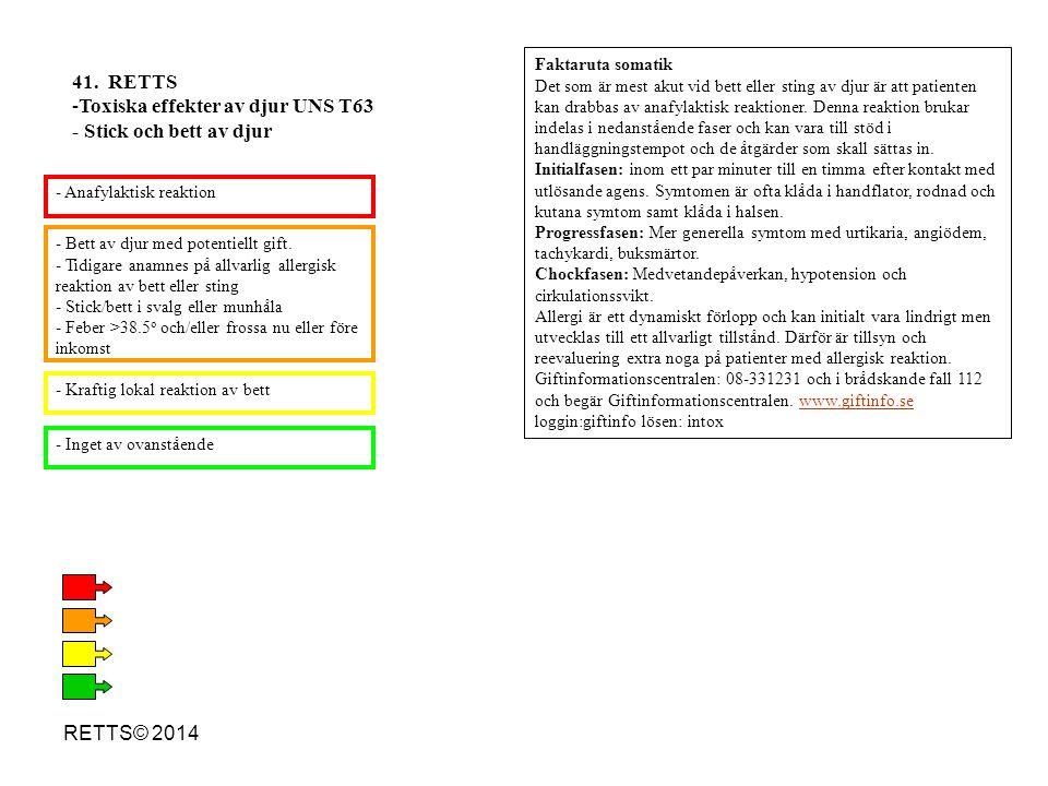 RETTS© 2014 - Bett av djur med potentiellt gift. - Tidigare anamnes på allvarlig allergisk reaktion av bett eller sting - Stick/bett i svalg eller mun