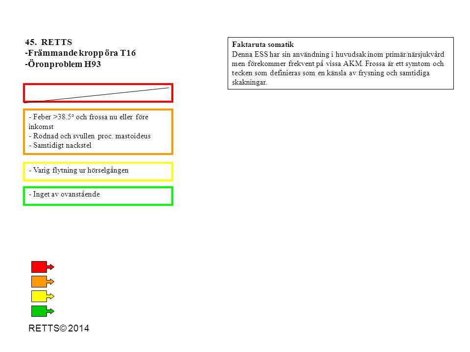 RETTS© 2014 - Feber >38.5 o och frossa nu eller före inkomst - Rodnad och svullen proc. mastoideus - Samtidigt nackstel - Varig flytning ur hörselgång