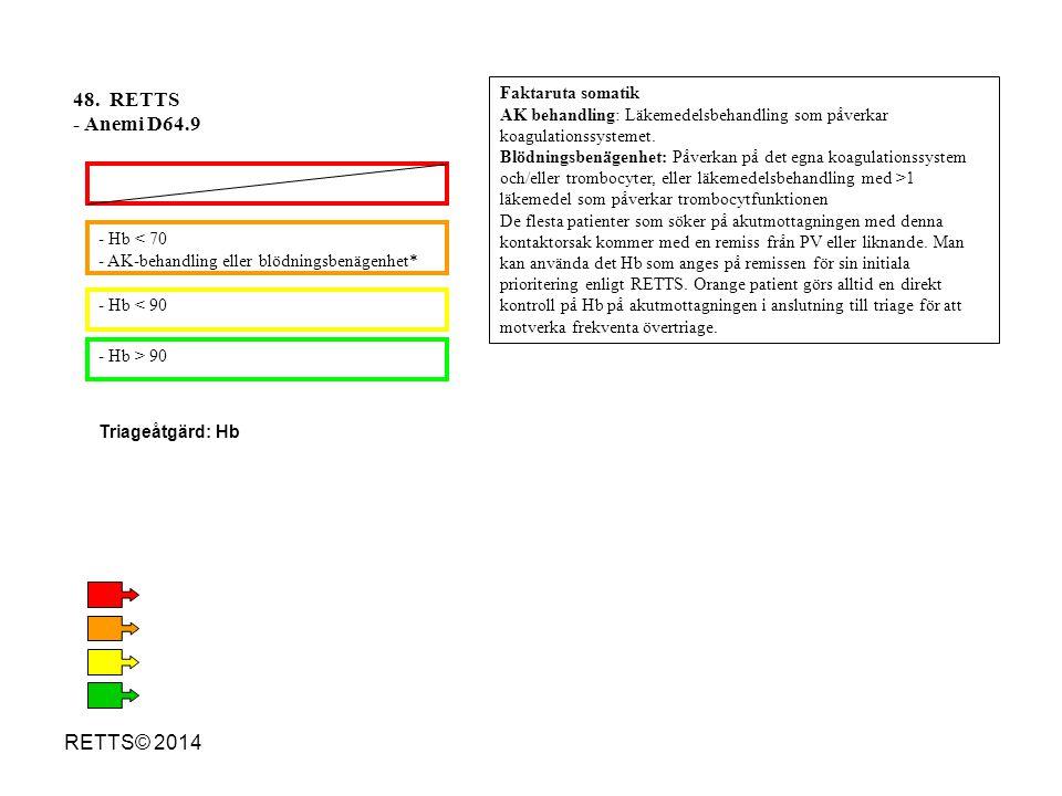 RETTS© 2014 - Hb < 70 - AK-behandling eller blödningsbenägenhet* - Hb < 90 - Hb > 90 48. RETTS - Anemi D64.9 Faktaruta somatik AK behandling: Läkemede