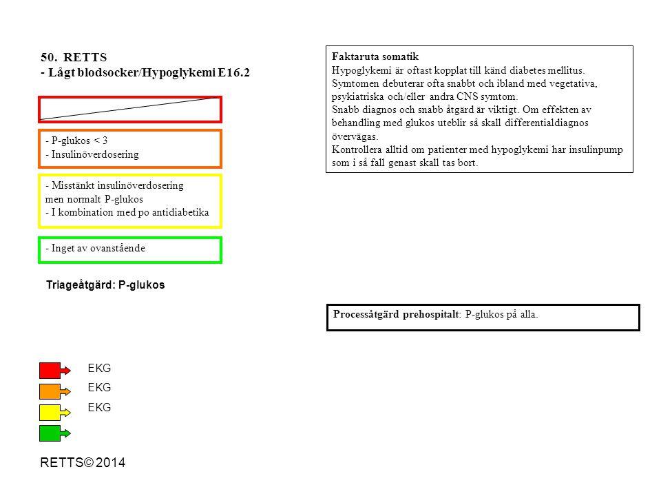 RETTS© 2014 - P-glukos < 3 - Insulinöverdosering - Misstänkt insulinöverdosering men normalt P-glukos - I kombination med po antidiabetika - Inget av