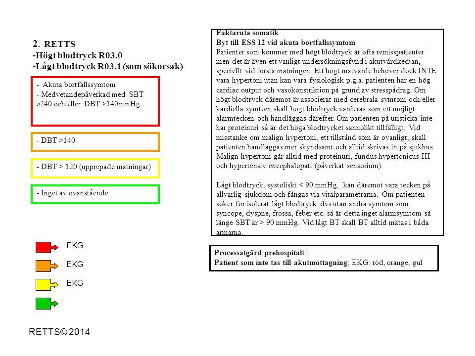 RETTS© 2014 - Främmande kropp som misstänks hamnat längre bak/ner i nedre luftvägarna - Svårigheter att svälja saliv - Nedsvalt knappcellsbatteri eller magneter - Feber >38.5 och frossa nu eller före ankomst - Främmande kropp som sitter kvar i näsan - Sväljningssvårigheter men sväljer saliv - Skällande hosta - Allvarligt hot om ofri luftväg -Epiglottitmisstanke - Oförmåga att svälja saliv - Inget av ovanstående 46.