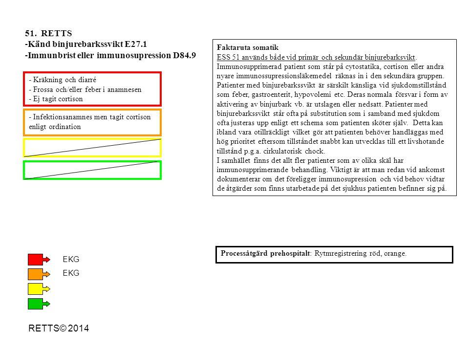 RETTS© 2014 - Kräkning och diarré - Frossa och/eller feber i anamnesen - Ej tagit cortison - Infektionsanamnes men tagit cortison enligt ordination 51