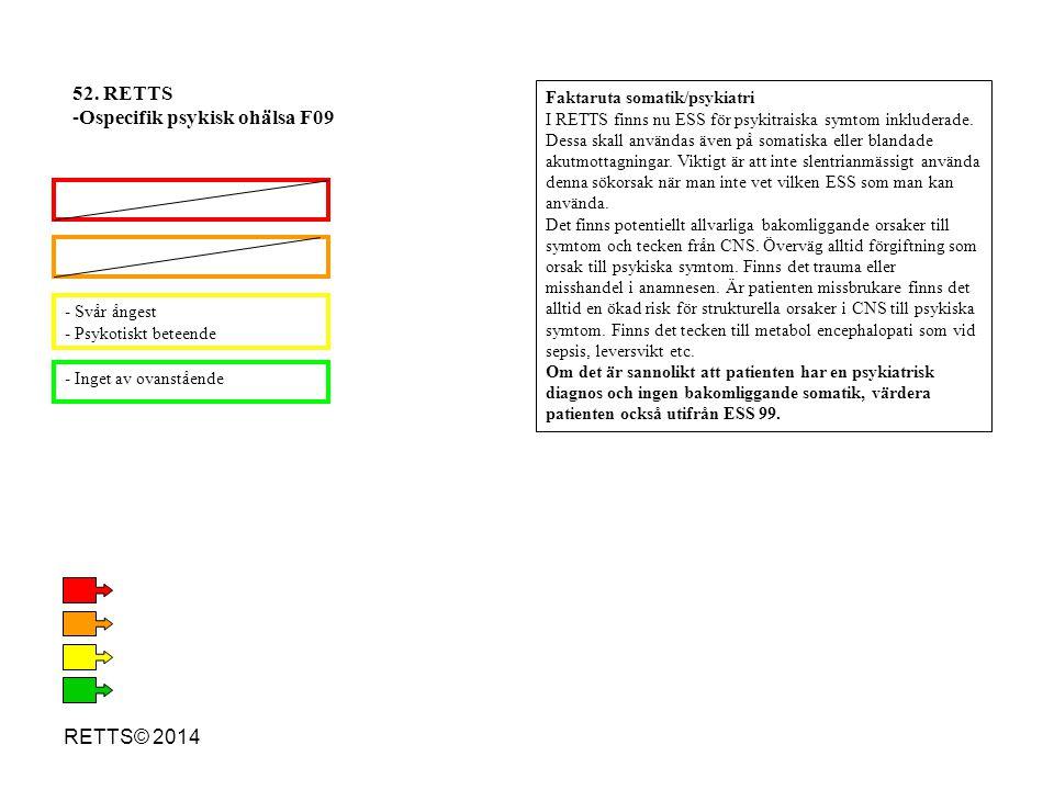 RETTS© 2014 - Svår ångest - Psykotiskt beteende - Inget av ovanstående 52. RETTS -Ospecifik psykisk ohälsa F09 Faktaruta somatik/psykiatri I RETTS fin