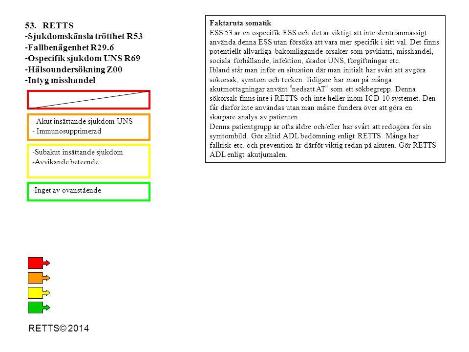 RETTS© 2014 -Subakut insättande sjukdom -Avvikande beteende -Inget av ovanstående - Akut insättande sjukdom UNS - Immunosupprimerad 53.RETTS -Sjukdoms
