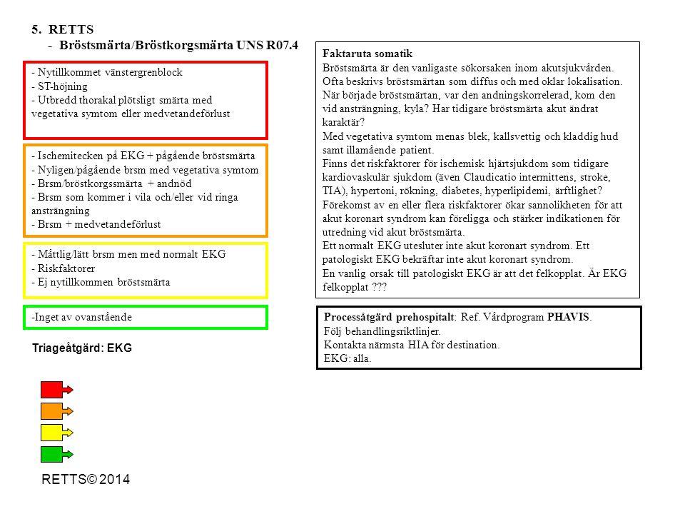 RETTS© 2014 - Buksmärta - Kussmalandning - Acetondoft - Anamnes på medvetandepåverkan - P-glukos > 25 - Kräkningar - Diarré - Medvetandeförlust i anamnesen - P-glukos 15-25 - Inget av ovanstående - P-glukos < 15 49.RETTS - Högt blodsocker/Hypergykemi R73.9 - Diabetes (känd) E14 Faktaruta somatik Patienter med hyperglykemi (hyperosmolärt tillstånd) eller diabetesketoacidos kan uppvisa varierande symtom och tecken.