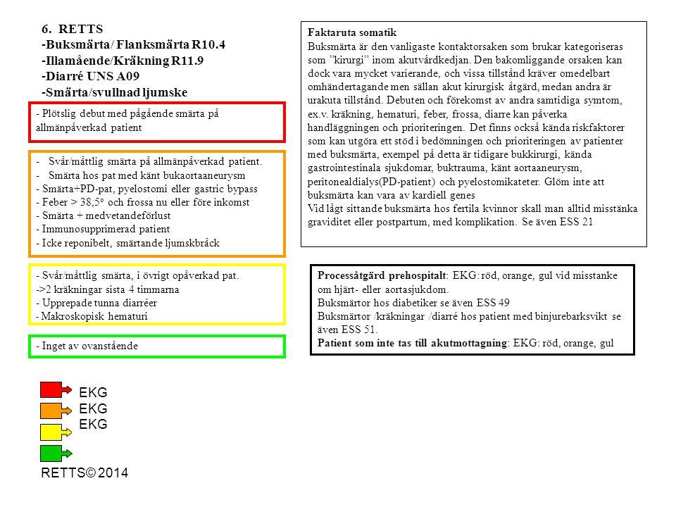 RETTS© 2014 -Pågående hematemes eller stor melena/rectalt blod -Hb < 70 - Anamnes på större blödning rektalt eller hematemes -AK-beh eller blödningsbenägenhet* -Nyligen svalgkirurgi < 14 dagar -Hb < 90 - Svart avföring eller blod i avföringen.