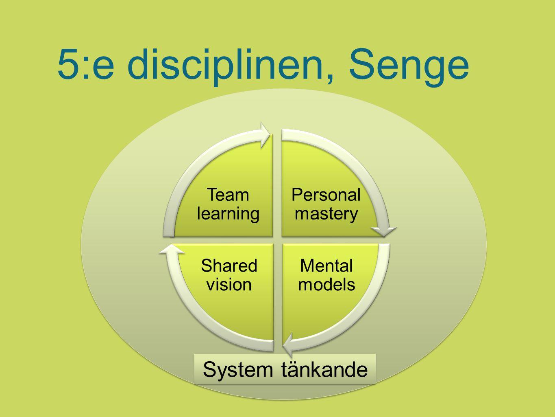 System tänkande 5:e disciplinen, Senge Personal mastery Mental models Shared vision Team learning