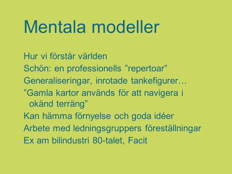 """Mentala modeller Hur vi förstår världen Schön: en professionells """"repertoar"""" Generaliseringar, inrotade tankefigurer… """"Gamla kartor används för att na"""