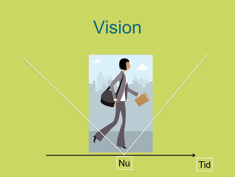 Vision Tid Nu