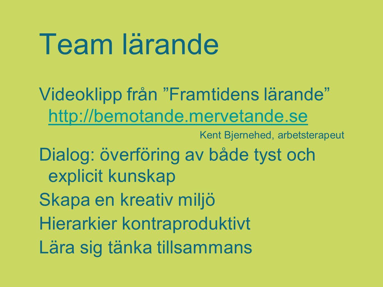 """Team lärande Videoklipp från """"Framtidens lärande"""" http://bemotande.mervetande.se http://bemotande.mervetande.se Kent Bjernehed, arbetsterapeut Dialog:"""