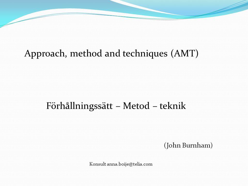Approach, method and techniques (AMT) Förhållningssätt – Metod – teknik (John Burnham) Konsult anna.boije@telia.com