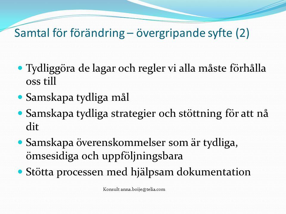 Samtal för förändring – övergripande syfte (2) Tydliggöra de lagar och regler vi alla måste förhålla oss till Samskapa tydliga mål Samskapa tydliga strategier och stöttning för att nå dit Samskapa överenskommelser som är tydliga, ömsesidiga och uppföljningsbara Stötta processen med hjälpsam dokumentation Konsult anna.boije@telia.com