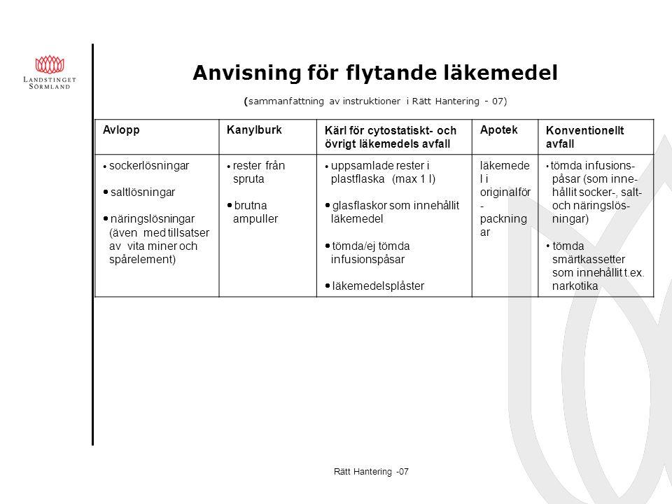 Anvisning för flytande läkemedel (sammanfattning av instruktioner i Rätt Hantering - 07) Rätt Hantering -07 AvloppKanylburkKärl för cytostatiskt- och