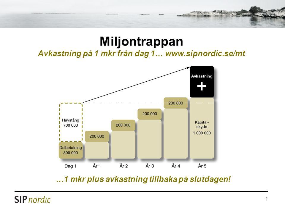 1 Miljontrappan Avkastning på 1 mkr från dag 1… www.sipnordic.se/mt …1 mkr plus avkastning tillbaka på slutdagen!