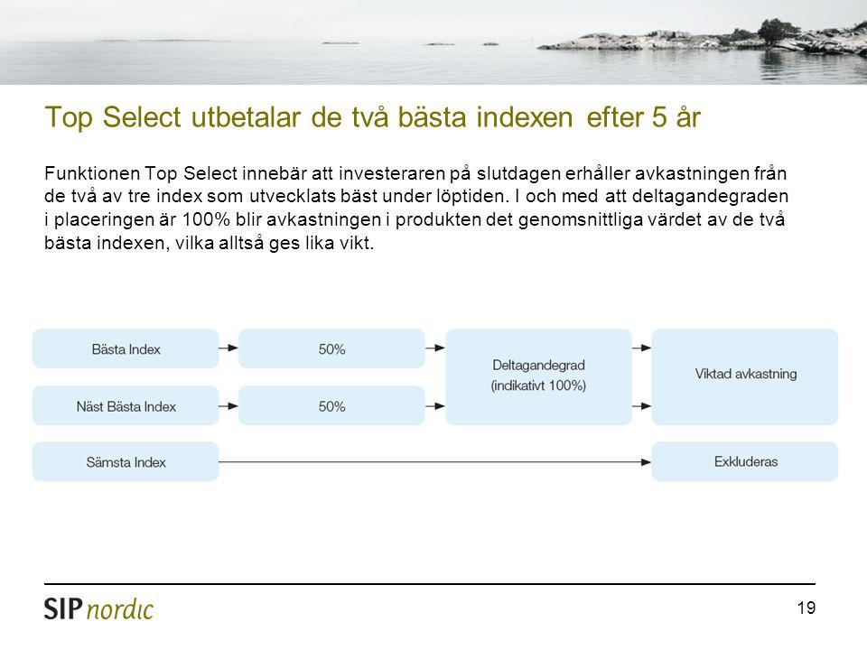 19 Top Select utbetalar de två bästa indexen efter 5 år Funktionen Top Select innebär att investeraren på slutdagen erhåller avkastningen från de två