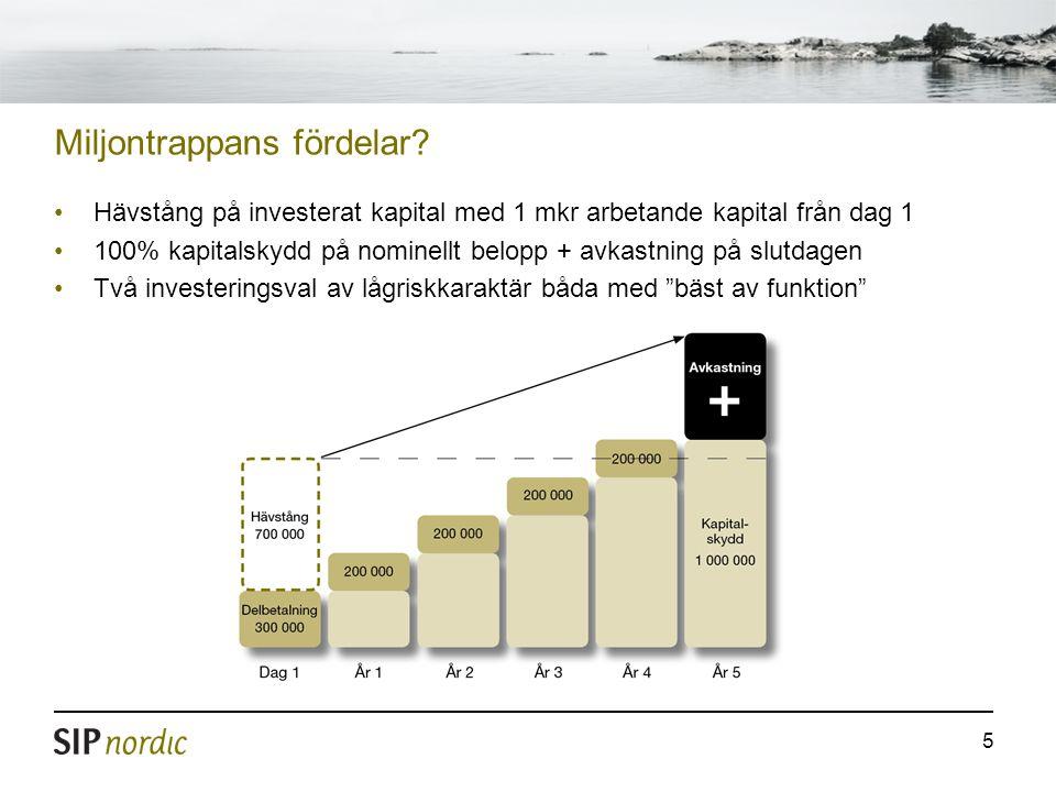 5 Miljontrappans fördelar? Hävstång på investerat kapital med 1 mkr arbetande kapital från dag 1 100% kapitalskydd på nominellt belopp + avkastning på