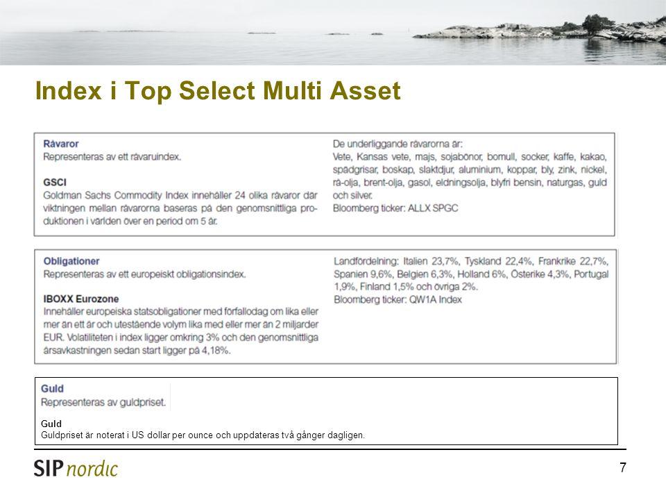 7 Guld Guldpriset är noterat i US dollar per ounce och uppdateras två gånger dagligen. Index i Top Select Multi Asset