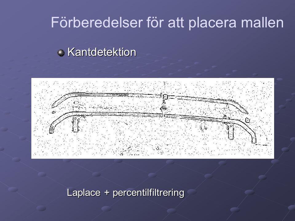 Kantdetektion Förberedelser för att placera mallen Laplace + percentilfiltrering