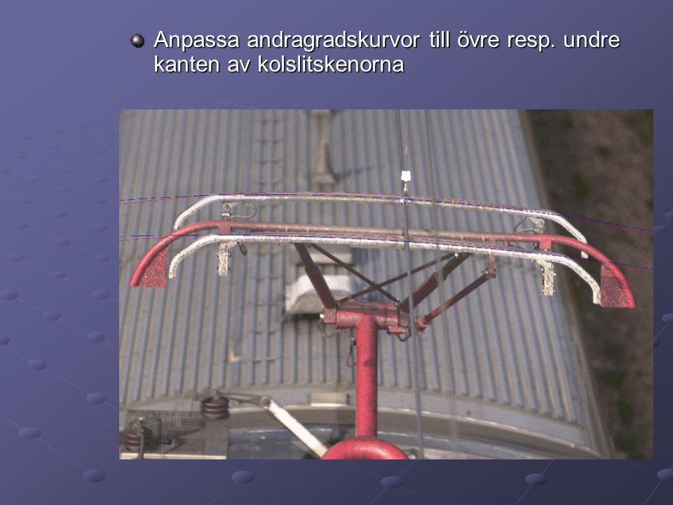 Anpassa andragradskurvor till övre resp. undre kanten av kolslitskenorna