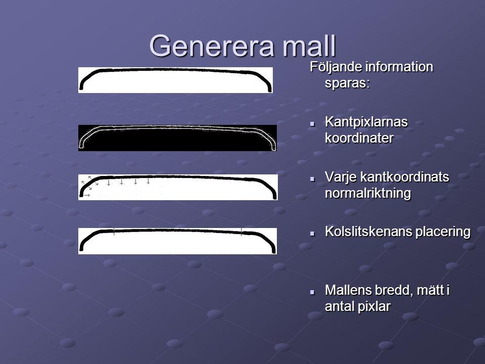 Generera mall Följande information sparas: Kantpixlarnas koordinater Varje kantkoordinats normalriktning Kolslitskenans placering Mallens bredd, mätt