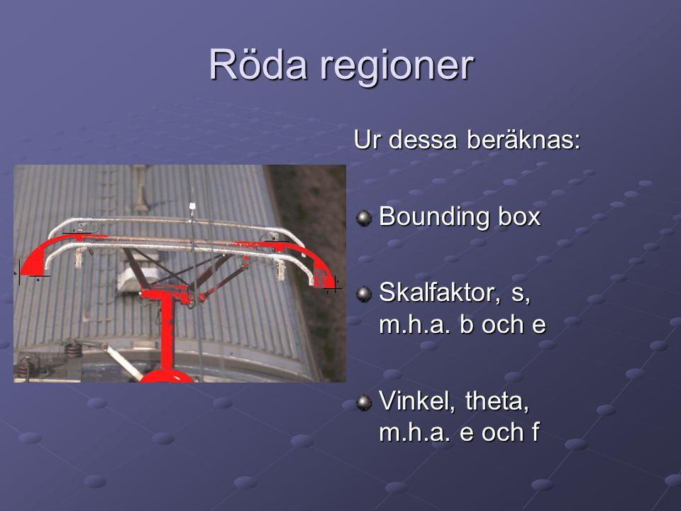 Röda regioner Ur dessa beräknas: Bounding box Skalfaktor, s, m.h.a. b och e Vinkel, theta, m.h.a. e och f