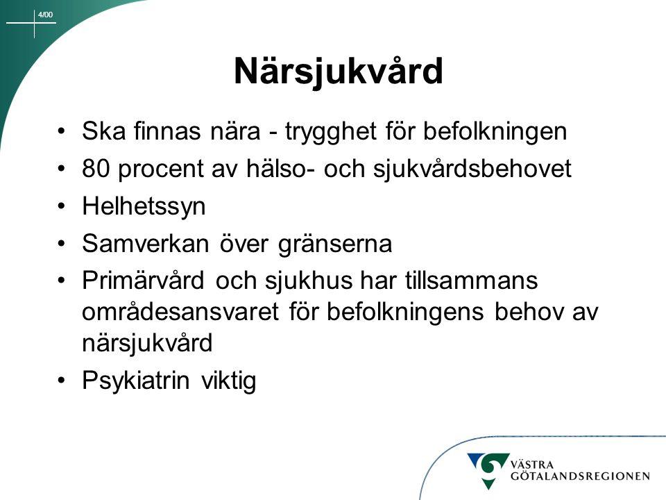4/00 Närsjukvård Ska finnas nära - trygghet för befolkningen 80 procent av hälso- och sjukvårdsbehovet Helhetssyn Samverkan över gränserna Primärvård