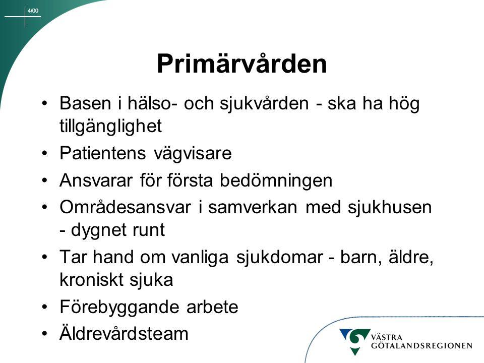 4/00 Primärvården Basen i hälso- och sjukvården - ska ha hög tillgänglighet Patientens vägvisare Ansvarar för första bedömningen Områdesansvar i samve