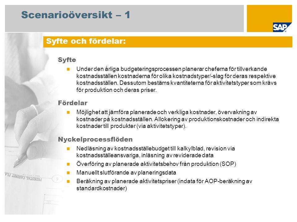 Scenarioöversikt – 2 Krav SAP enhancement package 4 för SAP ERP 6.0 Företagsroller som deltar i processflödet Central kostnadsredovisningspersonal Kostnadsställeansvarig SAP-applikationskrav: