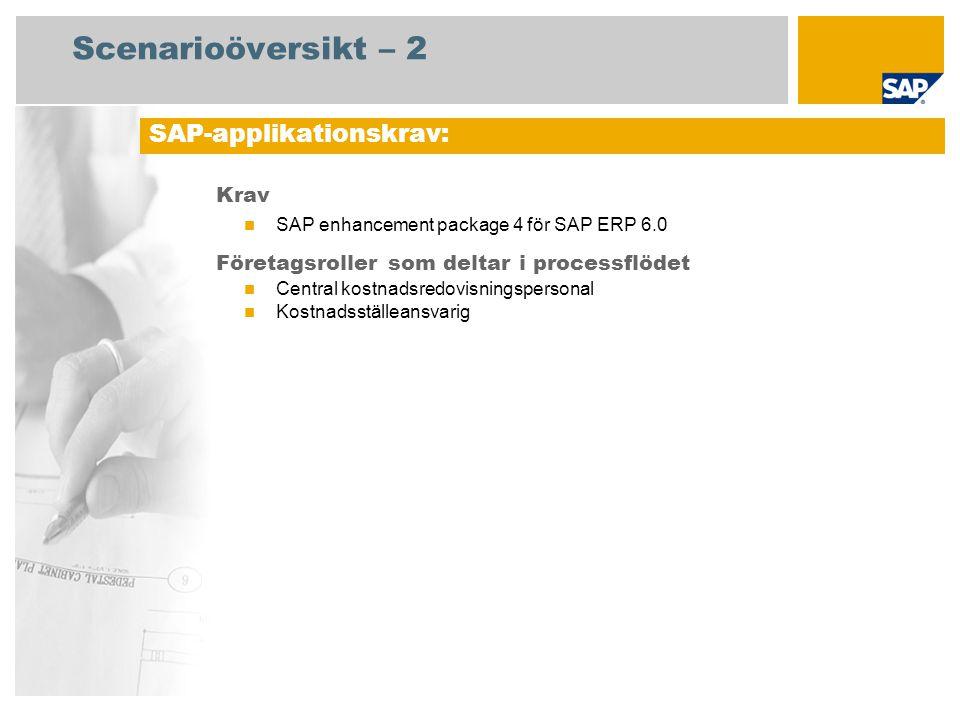 Scenarioöversikt – 2 Krav SAP enhancement package 4 för SAP ERP 6.0 Företagsroller som deltar i processflödet Central kostnadsredovisningspersonal Kos