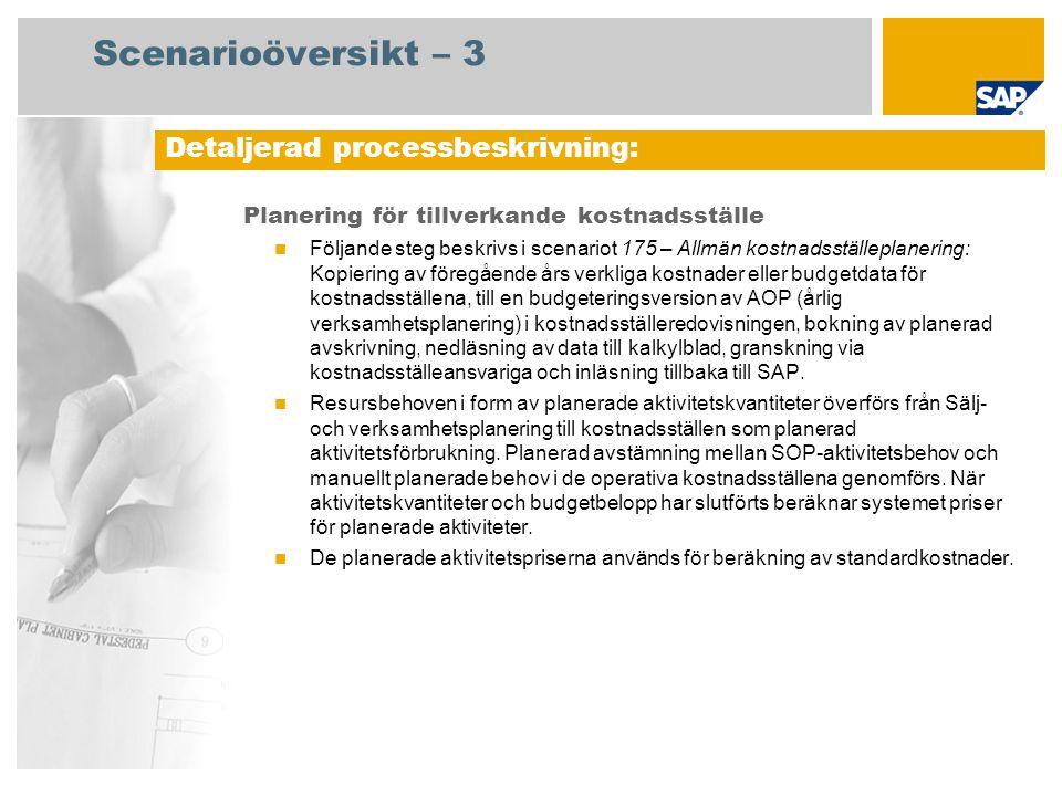 Scenarioöversikt – 3 Planering för tillverkande kostnadsställe Följande steg beskrivs i scenariot 175 – Allmän kostnadsställeplanering: Kopiering av föregående års verkliga kostnader eller budgetdata för kostnadsställena, till en budgeteringsversion av AOP (årlig verksamhetsplanering) i kostnadsställeredovisningen, bokning av planerad avskrivning, nedläsning av data till kalkylblad, granskning via kostnadsställeansvariga och inläsning tillbaka till SAP.